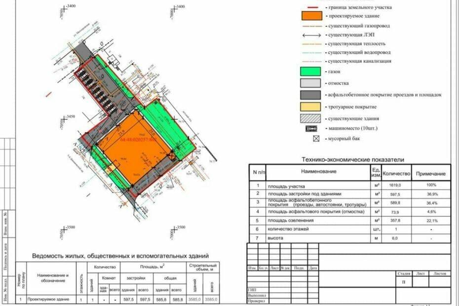 Права аренды на земельный участок для размещения супермаркета